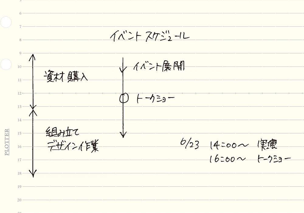 photo:point2
